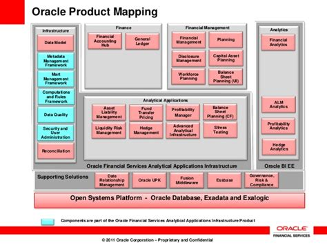Oracle Erf Overview V4. Massage Therapy Chiropractic. How Does The Cell Phone Work. Exchange Traded Concepts Goldman Sachs Greece. The Best College For Fashion Design. Best Accounts For Saving Money. Chevy 2500 Duramax Diesel For Sale. Business Management Process The Edge School. Optimize Search Engine Results