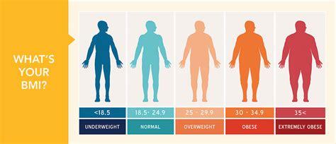 Auckland Weight Loss Surgery