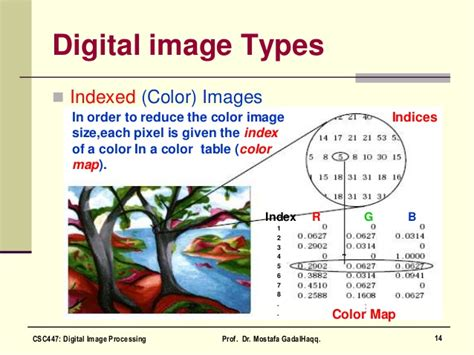 Digital Image Processing Digital Image Processing Digital Image Fundamentals