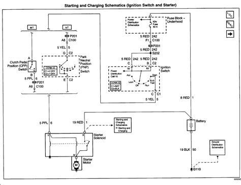 2001 Chevy Cavalier Starter Wiring Diagram i a 2001 chevy camaro it will not start when i put