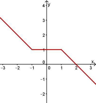 monotonie mathe artikel serloorg