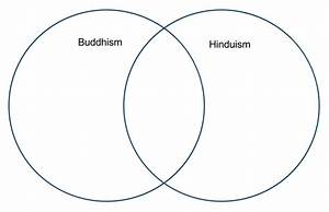 Social Studies With Mr  Mcginty   The Beliefs Of Buddhism