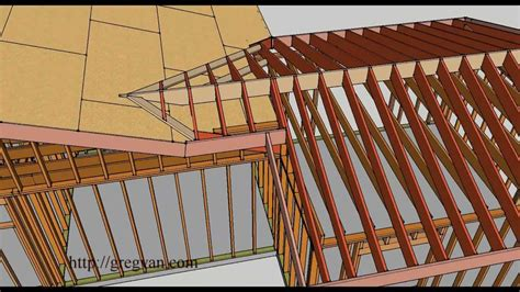 Framing A Hip Roof Addition by How To Frame A Roof For An Offset Room Addition Building