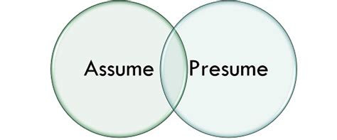 Presume Vs Assume by Difference Between Assume And Presume With Comparison