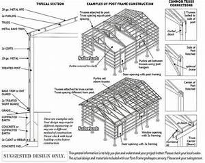 Diagram Of A Garage