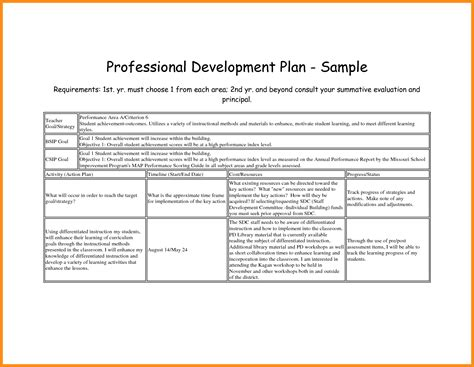sles and exles of professional growth plan for