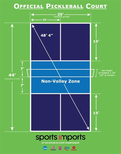 quick reference chart  pickleball court dimensions