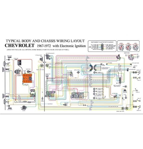 Chevy Truck Wiring Diagram Fuse Box