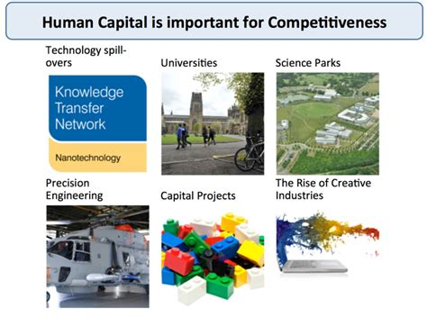capital human economics economic growth economy importance physical tutor2u schultz investment return based