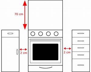 Norme Branchement Four Electrique : comment installer votre cuisini re conseils et astuces ~ Premium-room.com Idées de Décoration