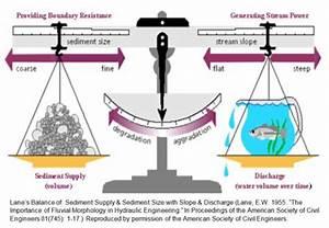 Geomorphic Assessment