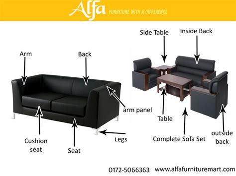 Sofa Set Description by 1000 Ideas About Sofa Set Designs On