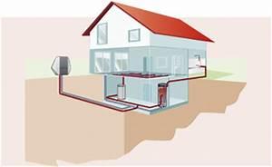 Stromverbrauch Wärmepumpe Einfamilienhaus : mit einer w rmepumpe effizient heizen richter frenzel ~ Lizthompson.info Haus und Dekorationen