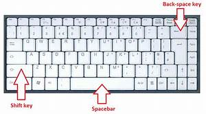 Guide To Using A Standard Querty Keyboard