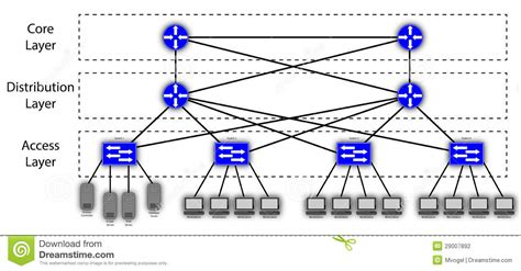 layer hierarchical mesh network diagram stock