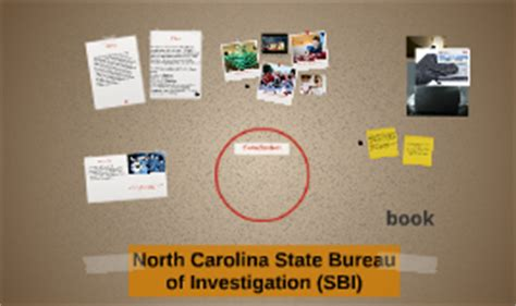carolina state bureau of investigation sbi by