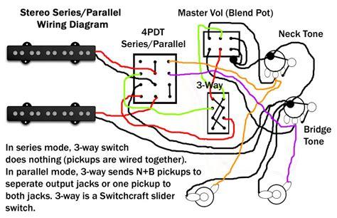 stereo wiring not ric anyone talkbass
