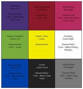Feng Shui Maison : plan feng shui maison superposez du bagua votre plan carre du pa kua ou bagua outil du feng ~ Preciouscoupons.com Idées de Décoration