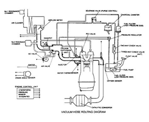 Mazda Mx 5 Vacuum Diagram by Solution For Quot Need Vacuum Diagram 1999 Miata Quot Fixya