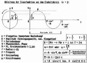 Periodendauer Berechnen : akustik02 ~ Themetempest.com Abrechnung