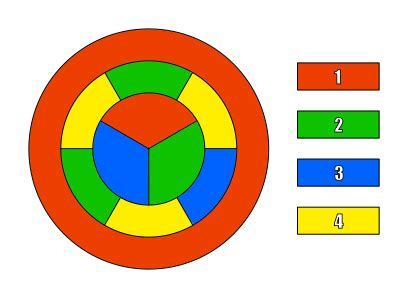 four color theorem graph theory four color theorem disproof mathematics