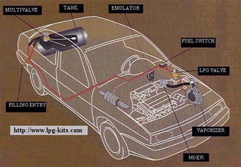 1991 Club Car Wiring Diagram Ga by Pitanje Koje To Nije Plin Je Ipak Isplativ Najboljiauto