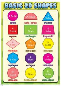 2D and 3D Shapes Names