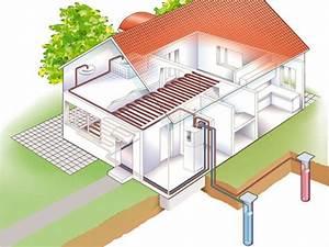 Prix Pompe à Chaleur Eau Eau : pompe chaleur eau eau fonctionnement et prix ~ Premium-room.com Idées de Décoration