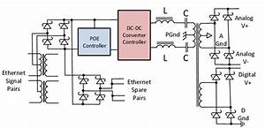 Power Supply Primary Side Block Diagram  L And C Form The