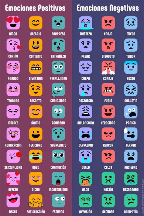Emociones positivas y negativas [Pictogramas] | Emociones ...