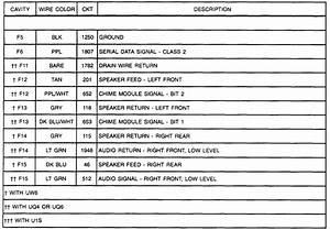1996 Deville Radio Wiring Diagram