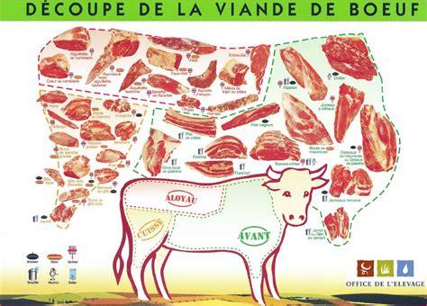 cuisiner du boeuf en morceaux schema decoupe viande boeuf jpg 1 200 863 pixels