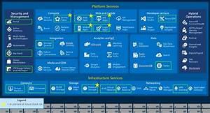 Inside Microsoft U0026 39 S Azure Stack Private Cloud