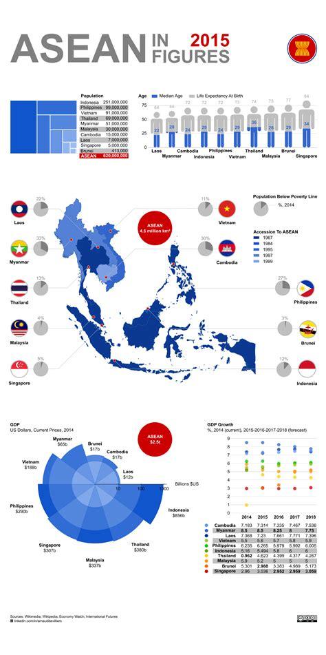 asean indonesia malaysia philippines singapore