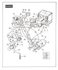 cushman volt wiring diagram cushman parts lookup cushman  gas club car wiring diagram on cushman 48 volt wiring diagram