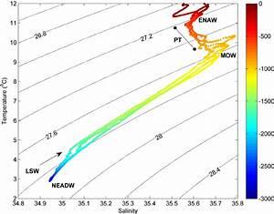 Temperature  U2013 Salinity Diagram For Selected Ctd Pro Fi Les