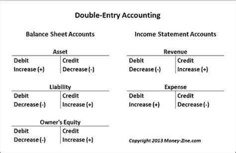 todays reality symbolsbookkeeping entries  money