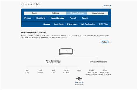 bt infinity home hub  wiring diagram somurichcom