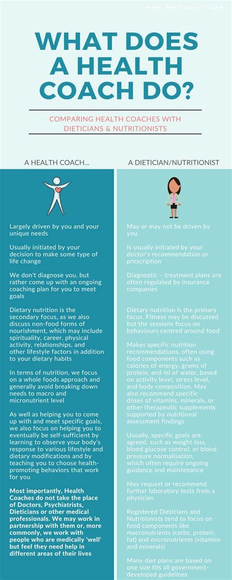 infographic    health coach    health