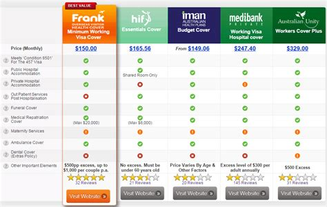 bupa  visa health insurance view reviews compare