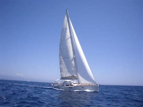 Boat Terms List by Asia Marine Yacht Charter And Brokerage Phuket Thailand