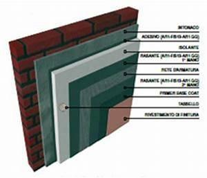 Cappotto termico esterno e interno