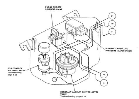 Engine Harness Wiring Diagram Fuse Box