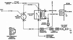 1995 Chevy Blazer Fuel System Diagram  Chevy  Wiring