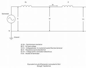 Electrical Systems  Generator Model And Synchronisation To