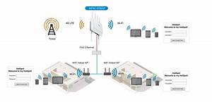 4g  Lte Outdoor Router With Carrier