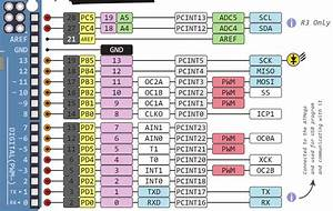 The Full Arduino Uno Pinout Guide  Including Diagram