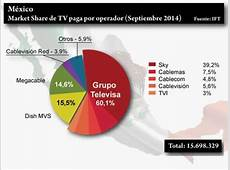 México 15,7 millones de suscriptores de TV paga a