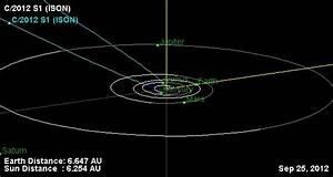 Comet ISON in 2013: Nibiru Doomsday or Omen of Christ's ...