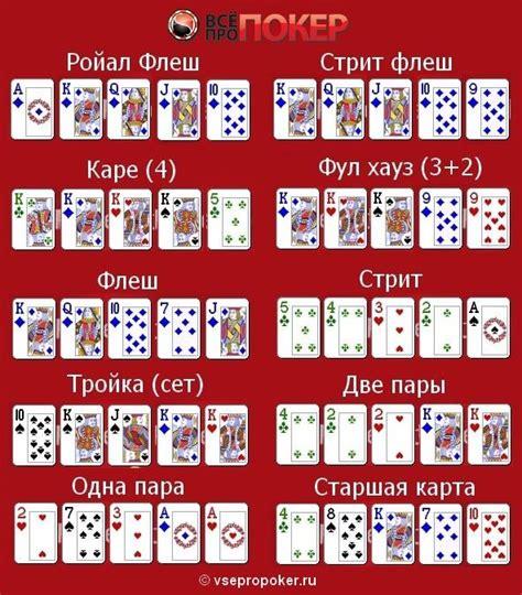 покер техасский холдем правила игры распечатать